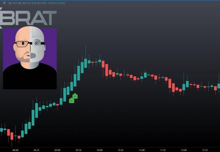 XBrat Algo Trading Strategy Gold Example